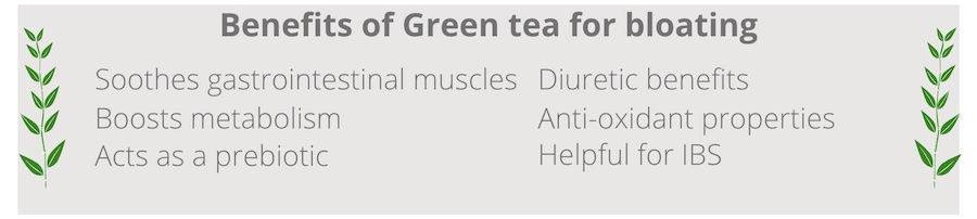 list of benefits of green tea to reduce bloating